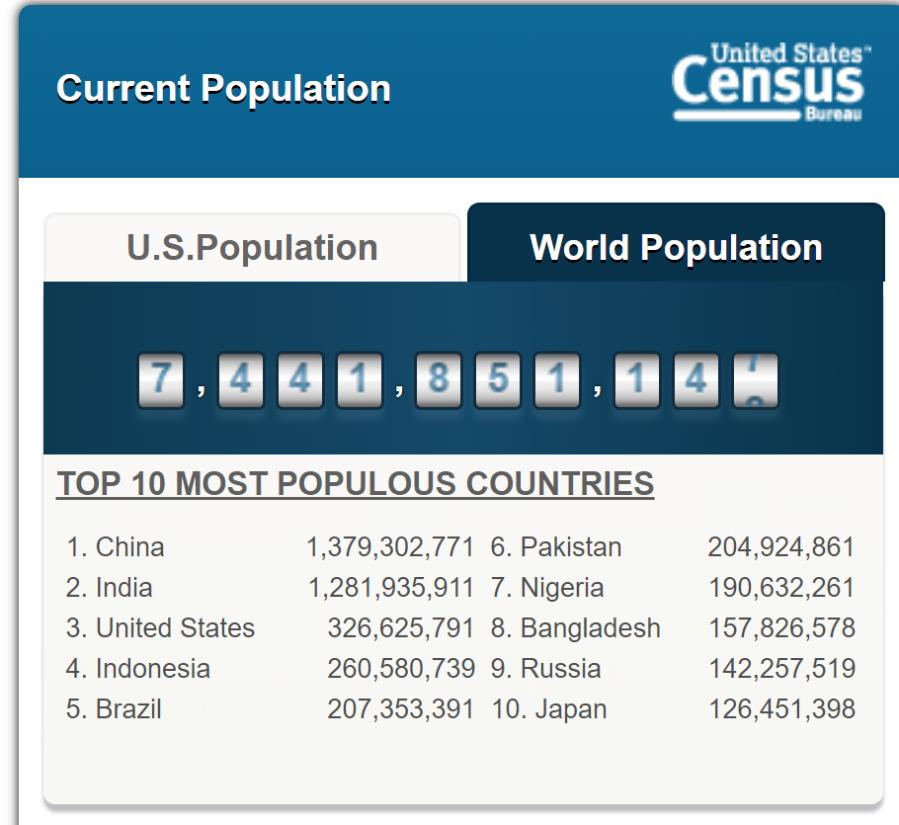 screenshot-www.census.gov 2017-12-19 17-37-19-995